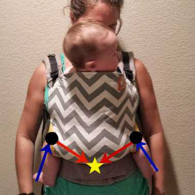 baby wearing toddler